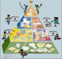food-pyramid.png
